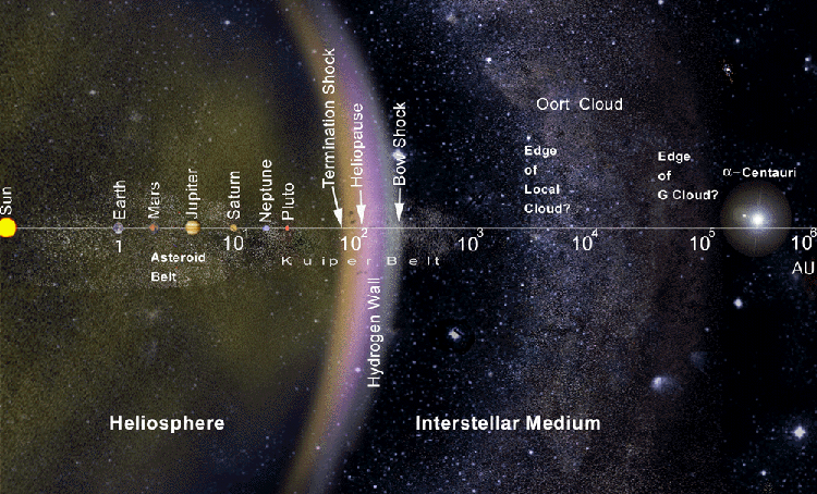 Index of /interstellar/probe/introduction/images