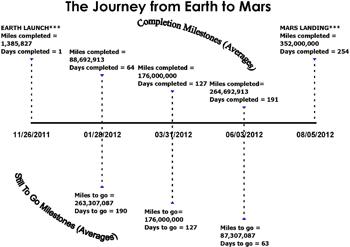 mars rover timeline - photo #14